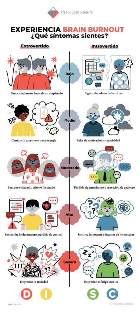 agotamiento-mental-infografia